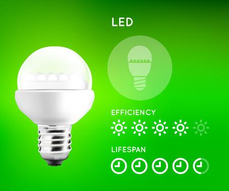 LED Light Bulb Infographic