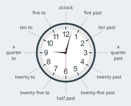 Tiempo: Aprende el tiempo utilizando una infografía reloj analógico. Ilustración del vector.