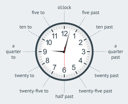 time: Learn the time using an analogue clock infographic. Vector illustration.