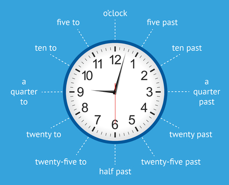 analogue: Learn to use an analogue clock infographic. Vector illustration. Illustration