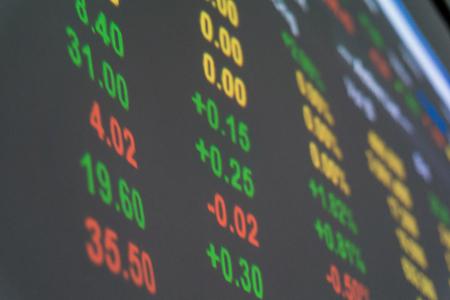 nasdaq: Stock bid and offer financial data on a monitor, Finance data concept.