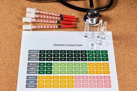 Diabetes control chart sheet, syringes, ampoules and stethoscope on corkwood background. Stock fotó