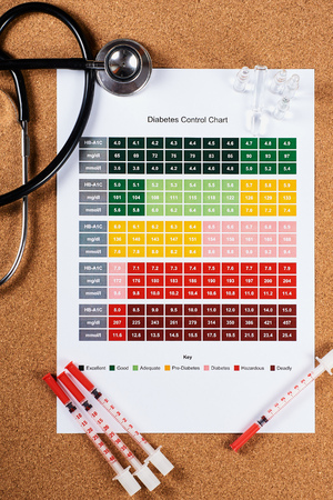 Diabetes control chart sheet, syringes, ampoules and stethoscope on corkwood background. Flat lay. Stock fotó