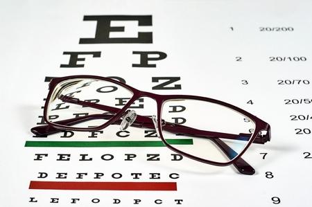 Korrekturbrille auf dem Hintergrund der Snellen-Karte Standard-Bild
