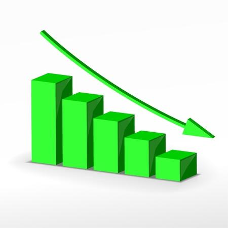 3 D ビジネス減少グラフ。事業コンセプト