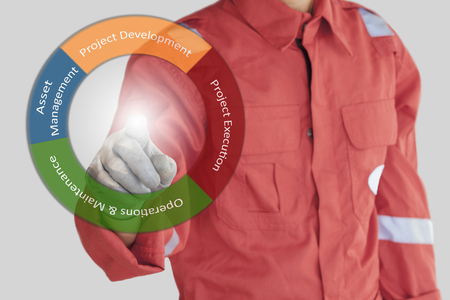 Worker showing business process concept