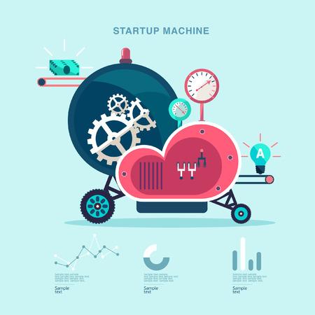 startup: Startup machine