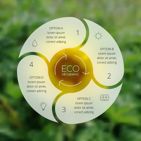 line chart: Crcle ecology infographic. Nature blur background.