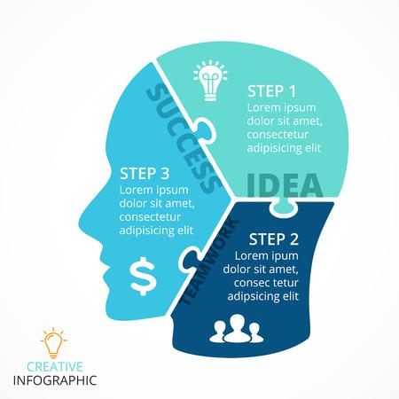 mente humana: Vector rompecabezas rostro humano infografía. Diagrama de lluvia de ideas Ciclo. La creatividad, la generación de ideas, las mentes fluyen, el pensamiento, la imaginación y el concepto de inspiración. 3 opciones, piezas, etapas o procesos. Vectores