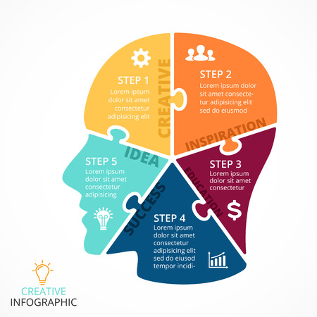 individual: Vector puzzle human face infographic. Cycle brainstorming diagram. Creativity, generating ideas, minds flow, thinking, imagination and inspiration concept. 5 options, parts, steps or processes. Illustration