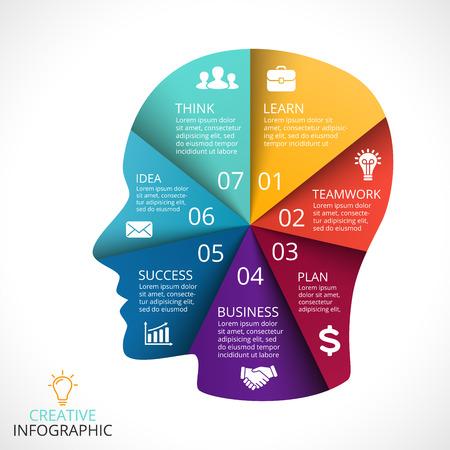 cerebro: Disposición para sus opciones o pasos. Resumen plantilla para el fondo.