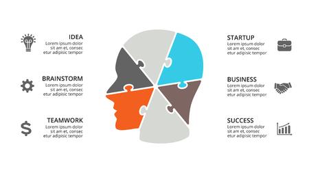 Infografía del cerebro. Plantilla para diagrama de cabeza humana, gráfico de conocimiento, presentación de red neuronal y gráfico de cara. Concepto de idea de negocio con 6 opciones, partes, pasos. Rompecabezas de rompecabezas Foto de archivo - 87545979