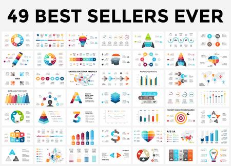 Infografiki wektor zestaw. 49 slajdów bestsellerów. Diagramy kołowe, wykresy strzałkowe, kreatywne prezentacje i wykresy pomysłów. Medycyna, edukacja, biznes, marketing, startup, mapy.