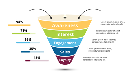 Vector sales funnel with arrows for marketing and startup business. Infographic template. Can be used for presentation slide. 5 steps, parts, options.