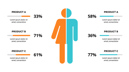 Marketing vector infographic slide template. Target audience by gender. Male female targeting percents. Human silhouette. Market strategy. Иллюстрация