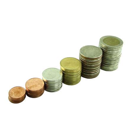 Coins Thai Baht on white background Stock Photo - 23783957
