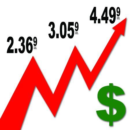 ridicolo: Ci� illustra i prezzi ridiculous della benzina che stiamo vedendo ultimamente.