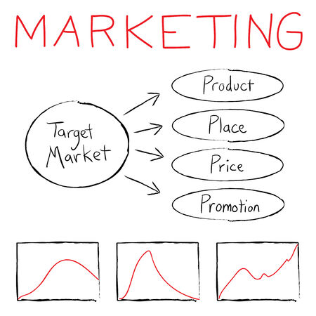 Flow chart illustrating the basics of target marketing. Vector