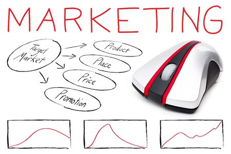 four p: Marketing montage illustrating the basics of target marketing with a computer mouse isolated over white.