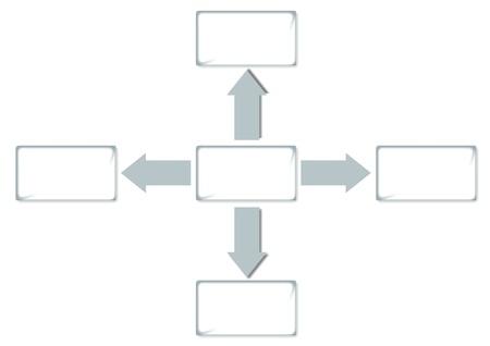 mindmap: Mind Map