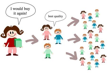multilevel: Multi-level marketing
