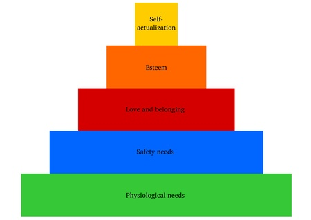 Maslow s hierarchy of needs Stock Photo
