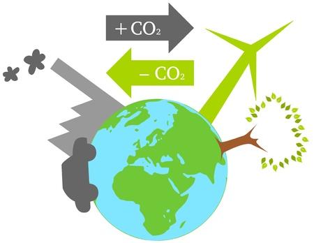 carbon emission: Carbon offset