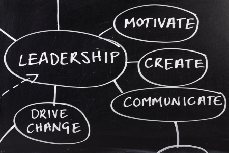 leadership qualities: Section of a strategy diagram for Leadership skills drawn on a used blackboard Stock Photo