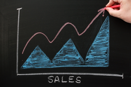 Hand drawing a red line for sales growth on a graph displayed on a blackboard  photo