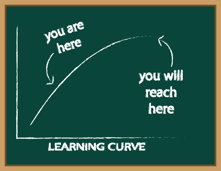 Learning curve graph on a green blackboard with text pointing out where you are now and where you will be in the future