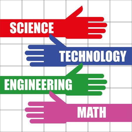 Los temas básicos de educación conocidos como STEM para la ciencia, tecnología, ingeniería y matemáticas en el texto blanco en las manos y los brazos estilizados sobre un fondo de papel cuadrado