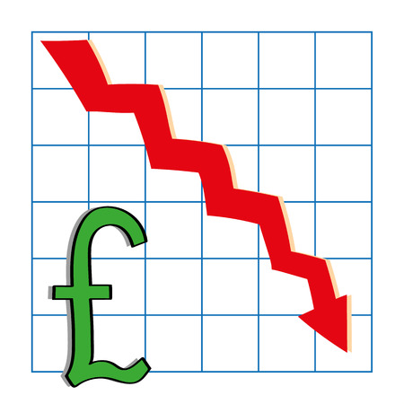 british pound: The British Pound sign on a graph with a red arrow pointing in the direction of a downward trend to indicate a drop in the sterling value against other currencies Illustration