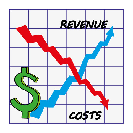 versus: Graph with upward direction arrow for Revenue and downward for costs to show ideal position for growth of profits in dollars