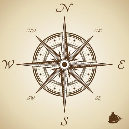 Vector Kompass. Höhe Qualität Illustration. Alten Stil.
