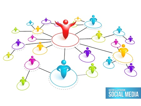 soziologie: Social Media Network. Illustration