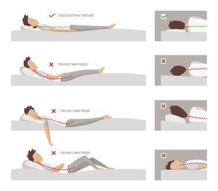 correct and incorrect sleeping position on her side. vector illustration. Vector Illustration