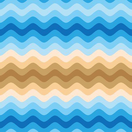 ripple: Ripple pattern