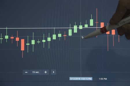 Financial graph on a computer monitor screen.