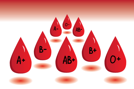 donor blood type: Blood drops with blood types