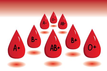 blood type: Gotas de sangre con los tipos de sangre