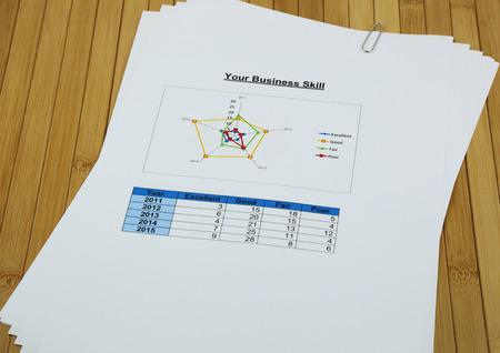 responsibility survey: score on radar chart about business skill