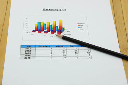 collate: bar graph of marketing skill in your organization