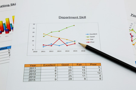 responsibility survey: line graph of marketing skill in your organization Stock Photo