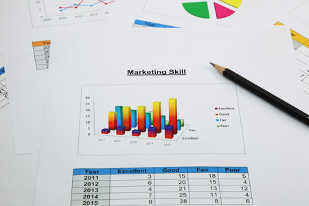 correlate: bar graph of marketing skill with black pencil