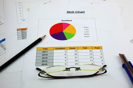 responsibility survey: pie chart of skill in your business, black pencil and spectacles Stock Photo