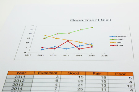 correlate: line graph of department skill in your organization
