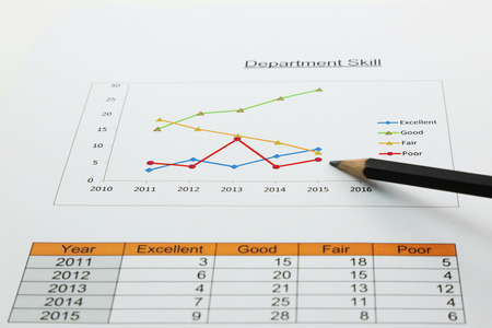 responsibility survey: line graph of your department  with a pencil point