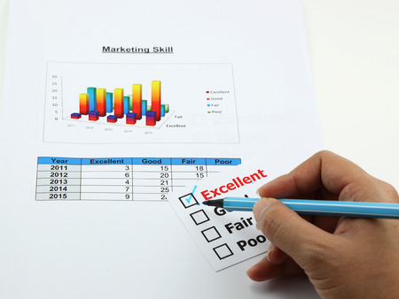 acceptable: evaluation of marketing skill is excellent