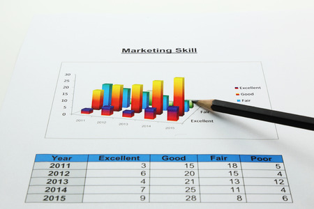 responsibility survey: bar graph of your organization  with a pencil point