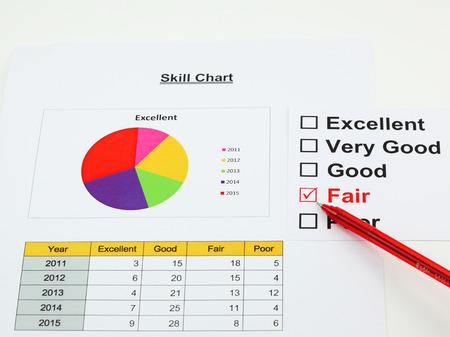 acceptable: analyse skill every year is fair